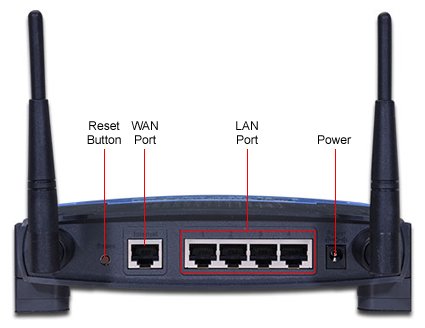 Securing your wireless router